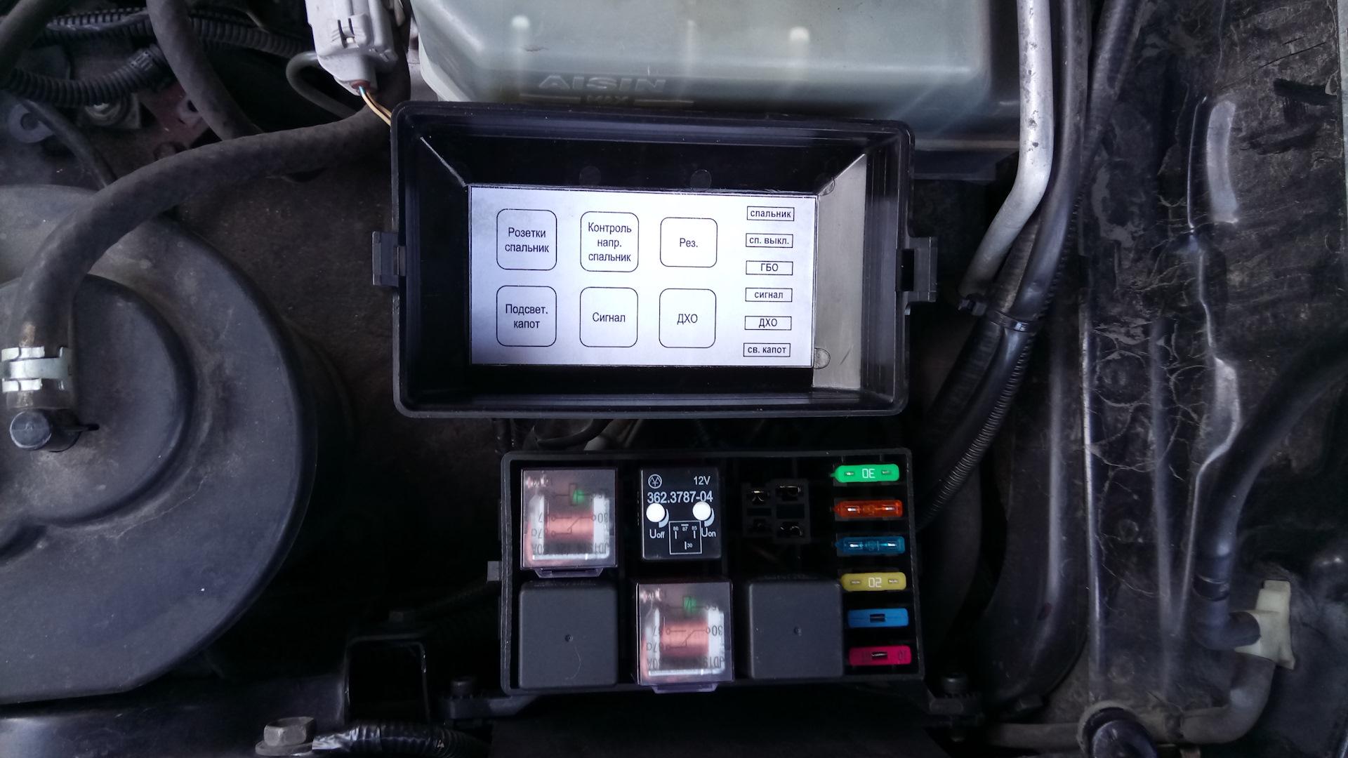 Назначение предохранителей ТЛК 100