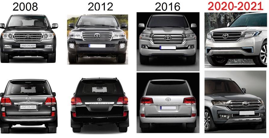 Эволюция Тойота Ленд Крузер Прадо
