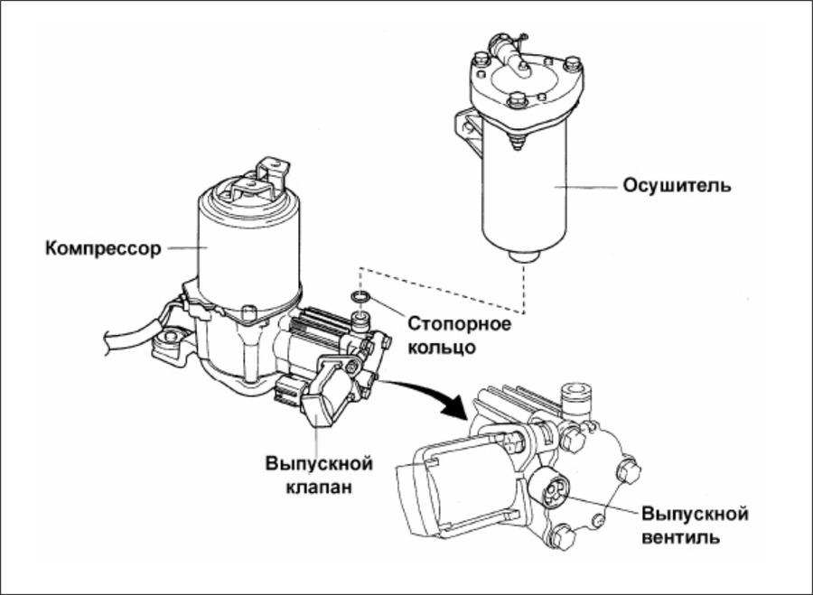 Схема пневмоподвески Тойота Прадо 120