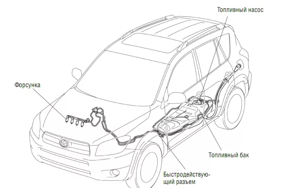 Подержанный RAV4 — все слабые места четвертого поколения